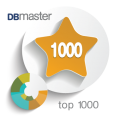 1000 Maiores Empresas - DB_Master Top 1000